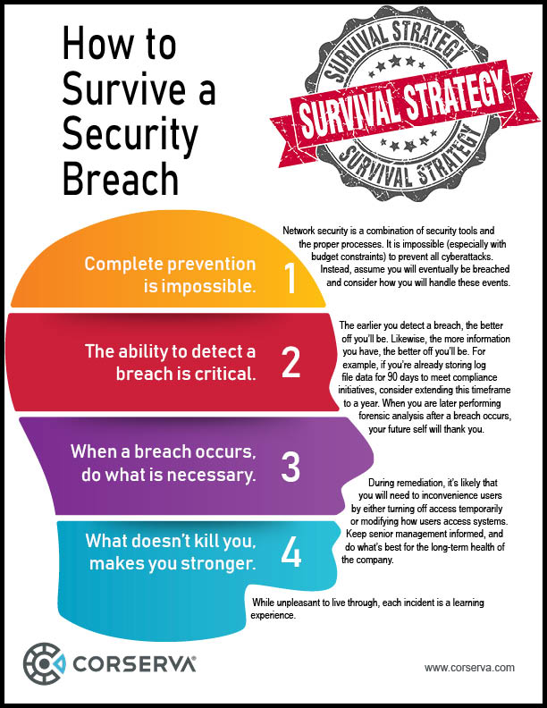 How to survive a security breach