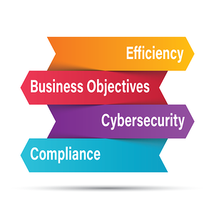 Benefits of IT services